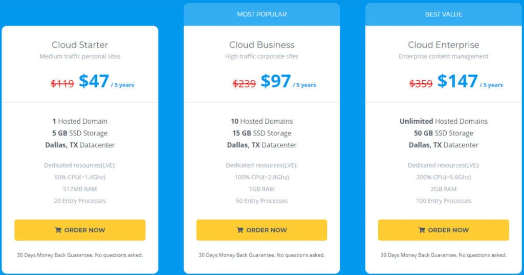 5cloudhost review pricing