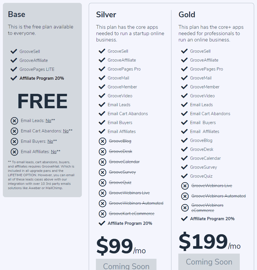 groove funnels pricing
